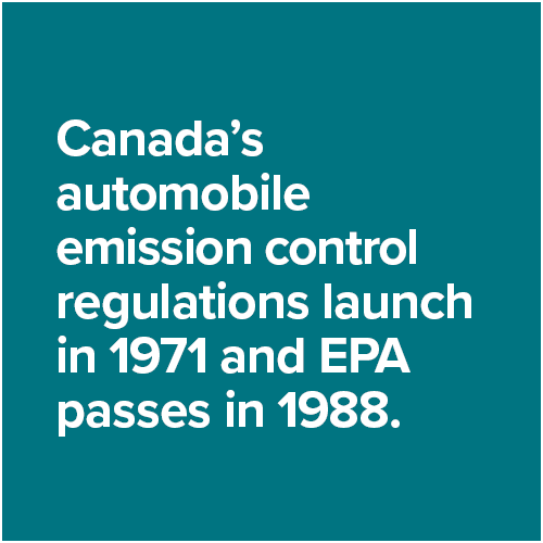 Canada's automobile emission control regulations launch in 1971 and EPA passes in 1988.