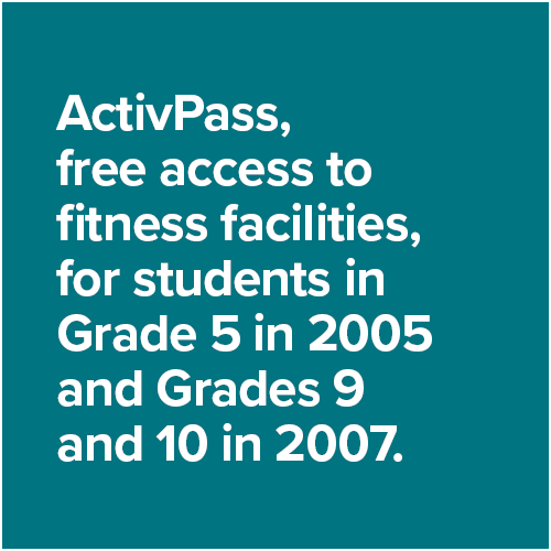 ActivPass, free access to fitness facilities, for students in Grade 5 in 2005 and Grades 9 and 10 in 2007.