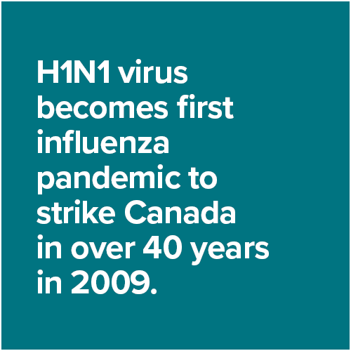 H1N1 virus becomes first influenza pandemic to strike Canada in over 40 years in 2009.
