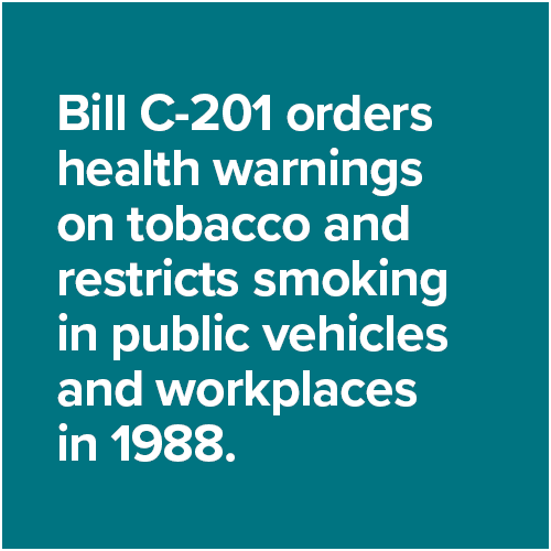 Bill C-201 orders health warnings on tobacco and restricts smoking in public vehicles and workplaces in 1988.