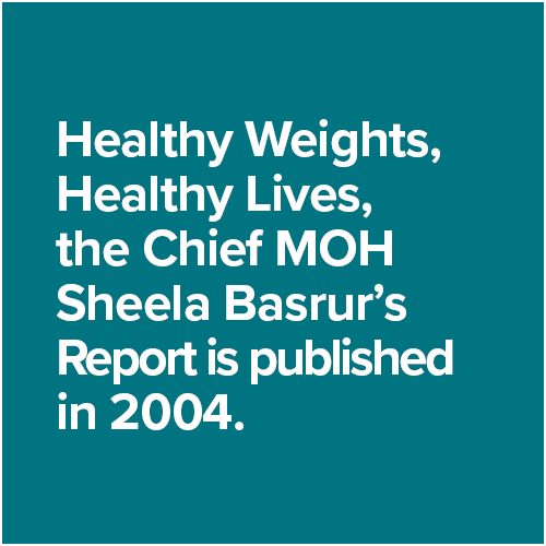 Healthy Weights, Healthy Lives, the Chief MOH Sheela Basrur's Report is published in 2004.
