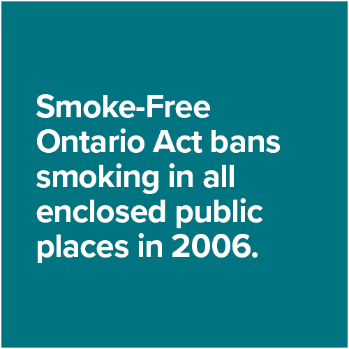 Smoke-Free  Ontario Act bans smoking in all enclosed public places in 2006.
