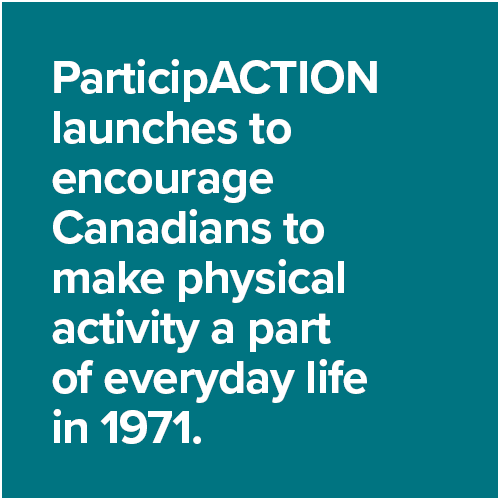 ParticipACTION launches to encourage Canadians to make physical activity a part of everyday life in 1971.