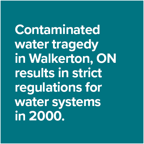 Contaminated water tragedy in Walkerton, ON results in strict regulations for water systems in 2000.
