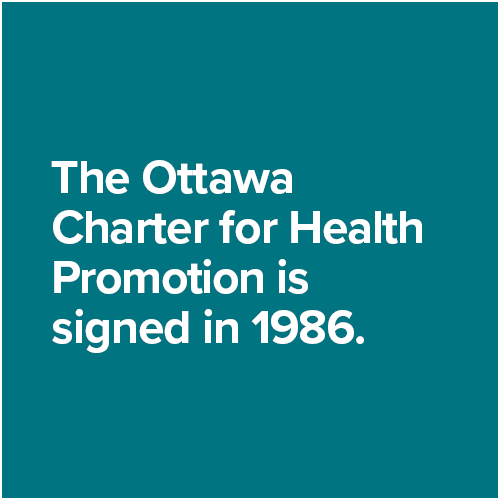 The Ottawa Charter for Health Promotion is signed in 1986.