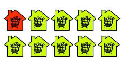 Icons of houses and grocery baskets